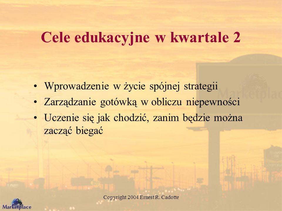 Cele edukacyjne w kwartale 2