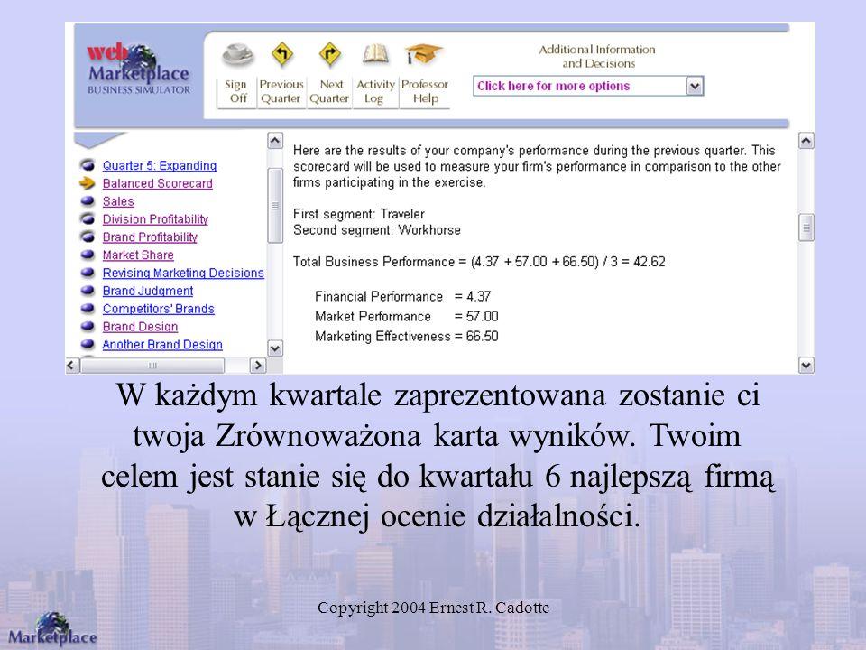 Copyright 2004 Ernest R. Cadotte