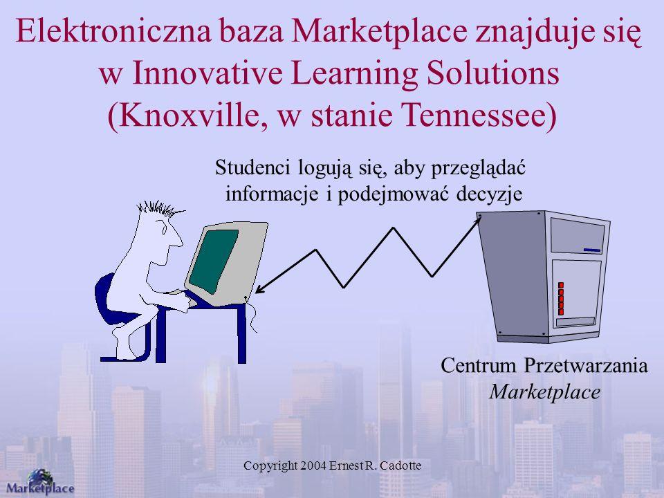 Elektroniczna baza Marketplace znajduje się