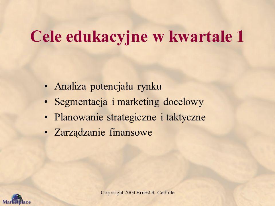 Cele edukacyjne w kwartale 1