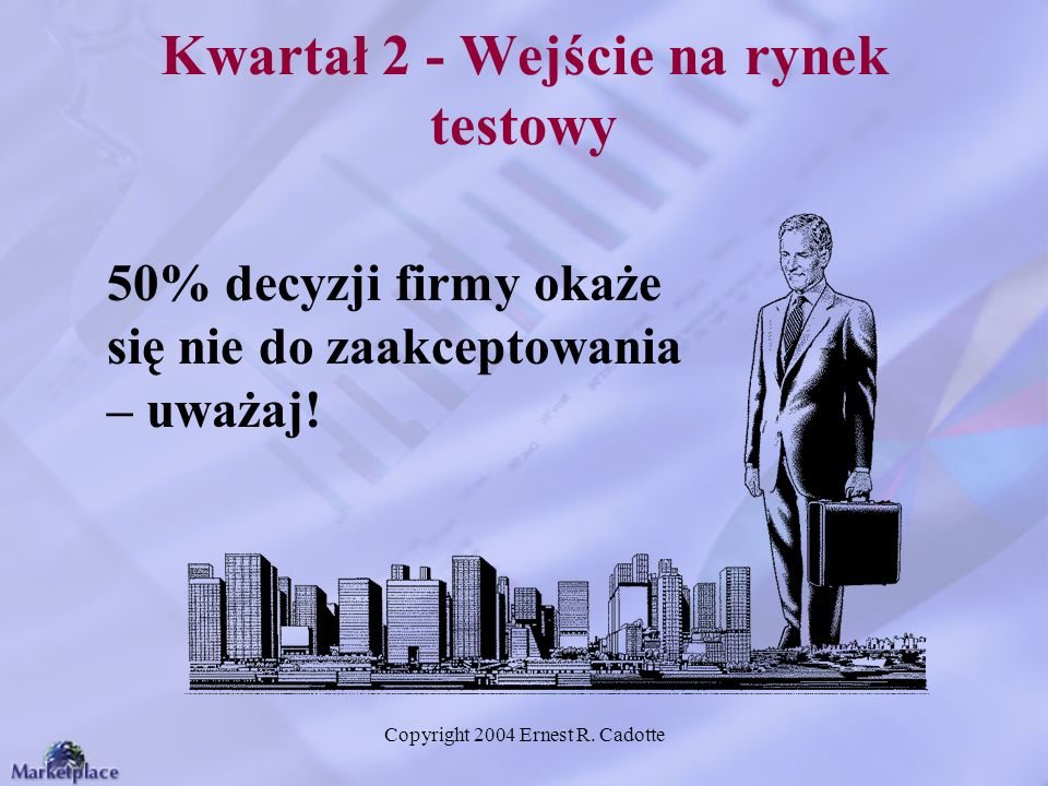 Kwartał 2 - Wejście na rynek testowy