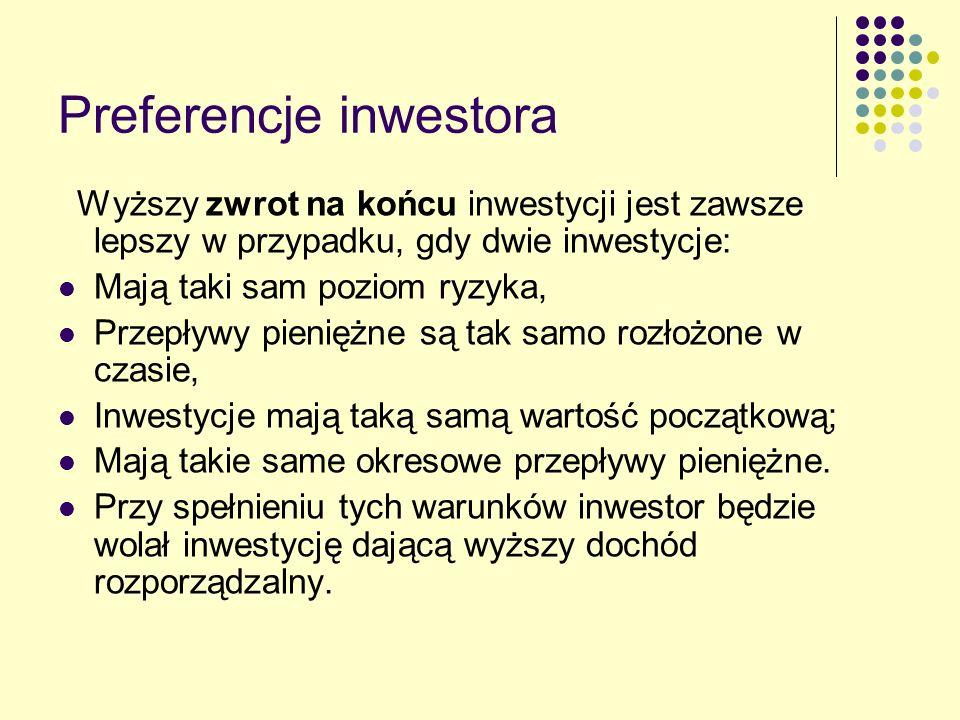 Preferencje inwestora