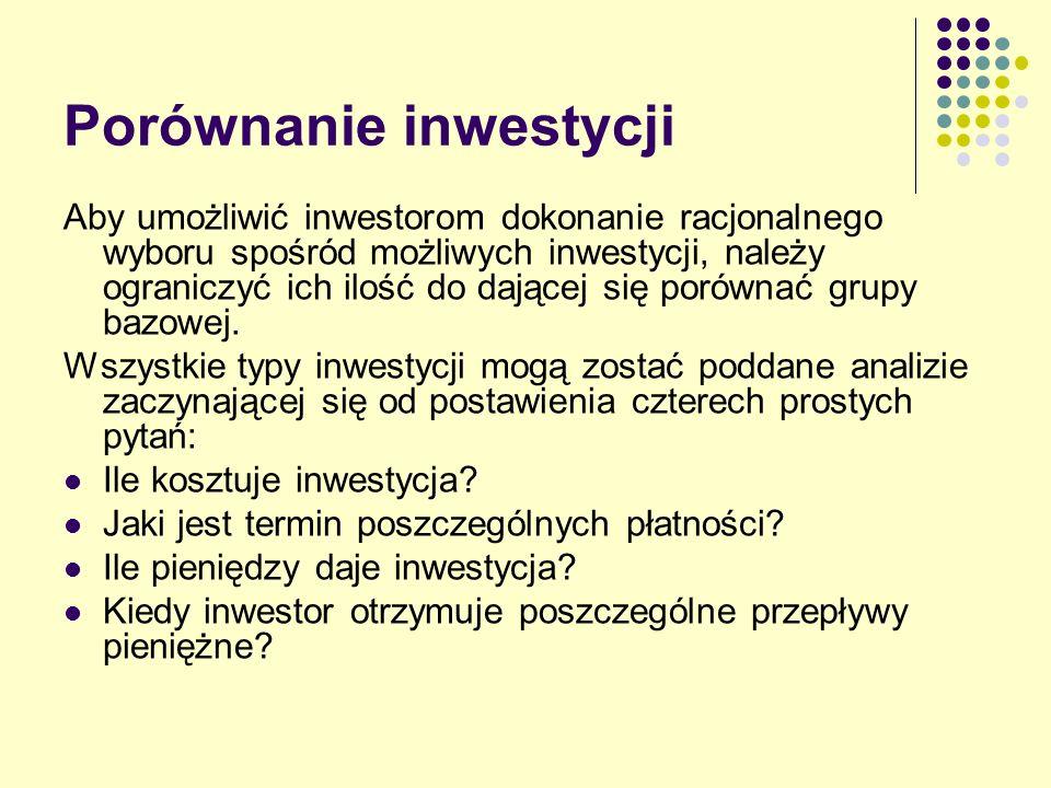 Porównanie inwestycji