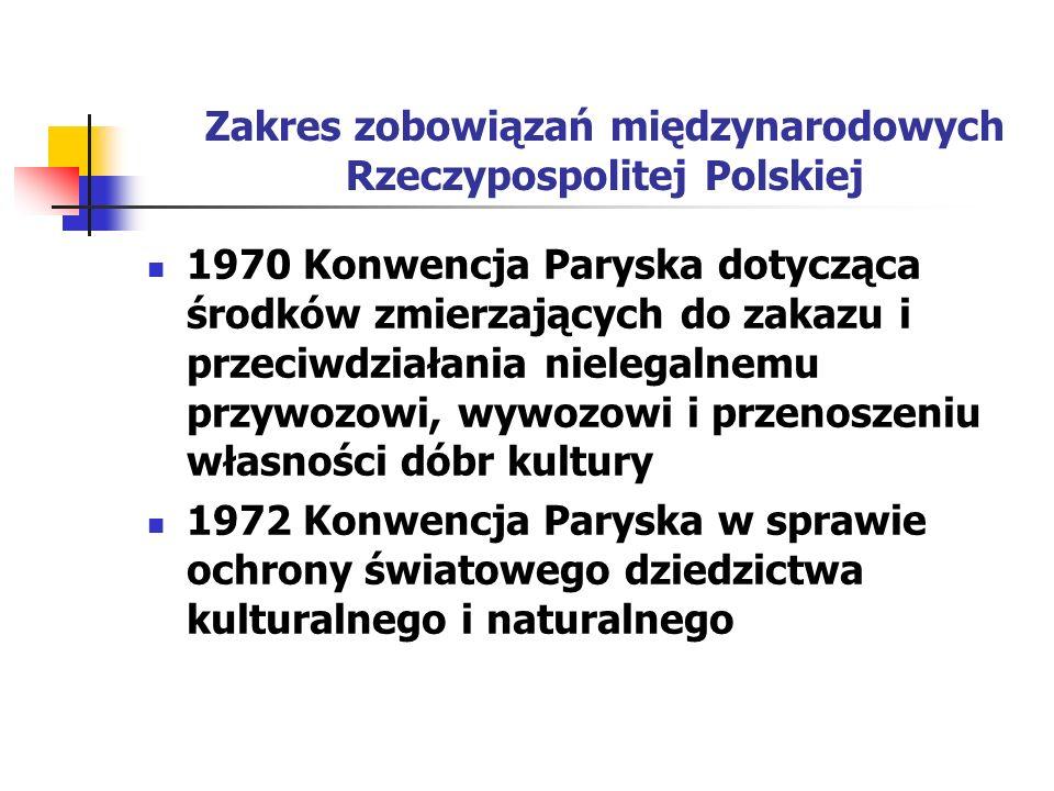 Zakres zobowiązań międzynarodowych Rzeczypospolitej Polskiej