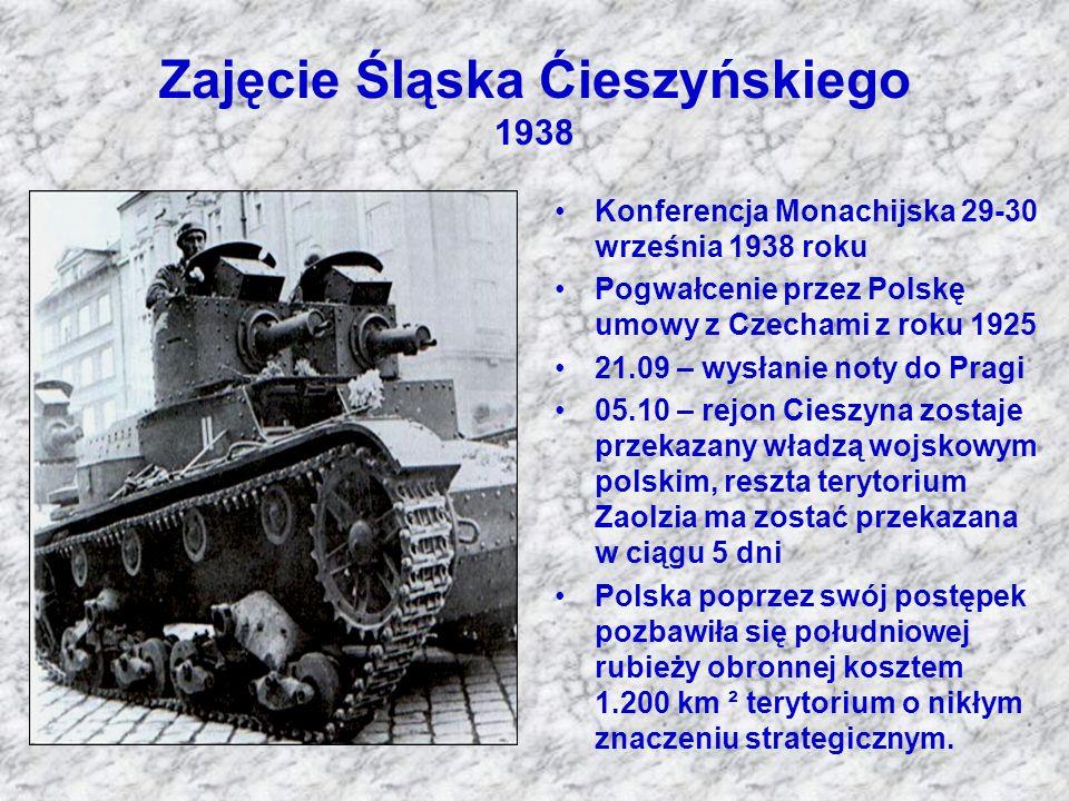 Zajęcie Śląska Ćieszyńskiego 1938