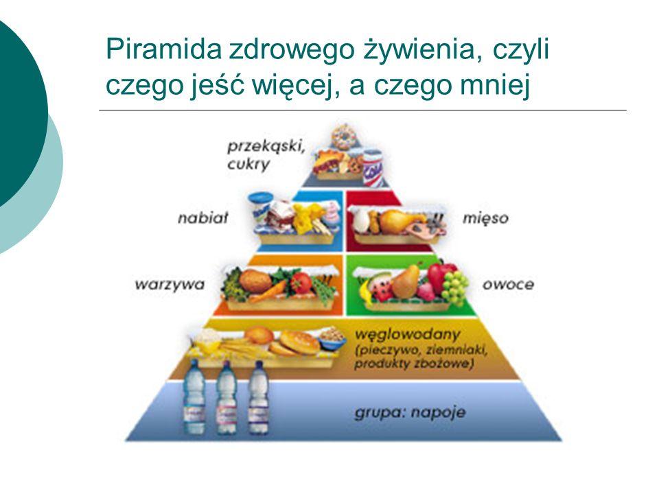 Piramida zdrowego żywienia, czyli czego jeść więcej, a czego mniej