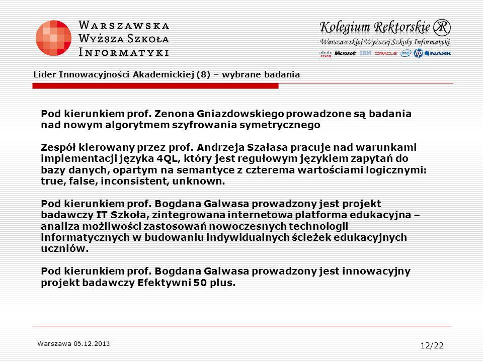 Lider Innowacyjności Akademickiej (8) – wybrane badania