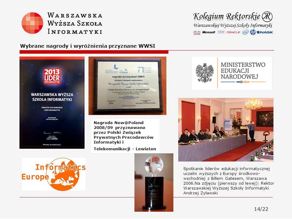 Wybrane nagrody i wyróżnienia przyznane WWSI