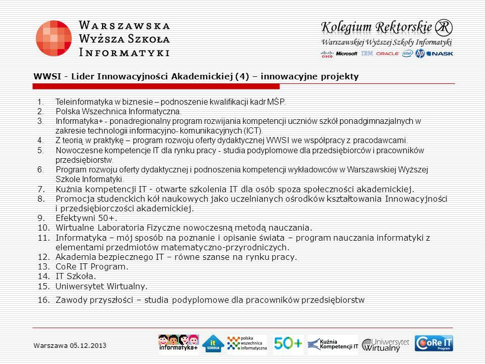 WWSI - Lider Innowacyjności Akademickiej (4) – innowacyjne projekty