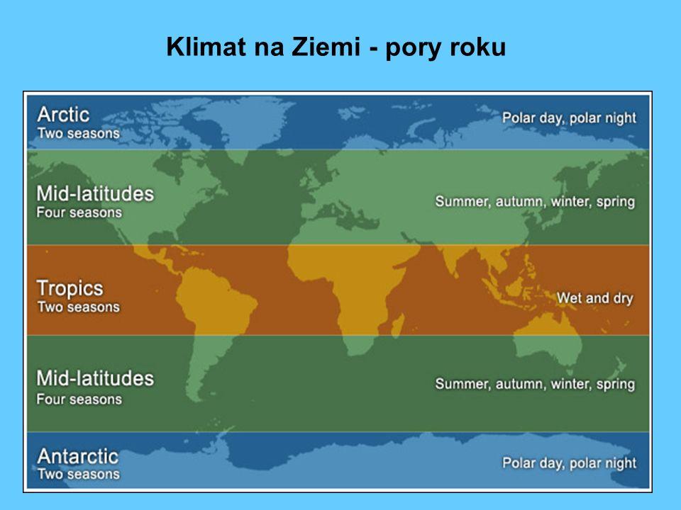 Klimat na Ziemi - pory roku
