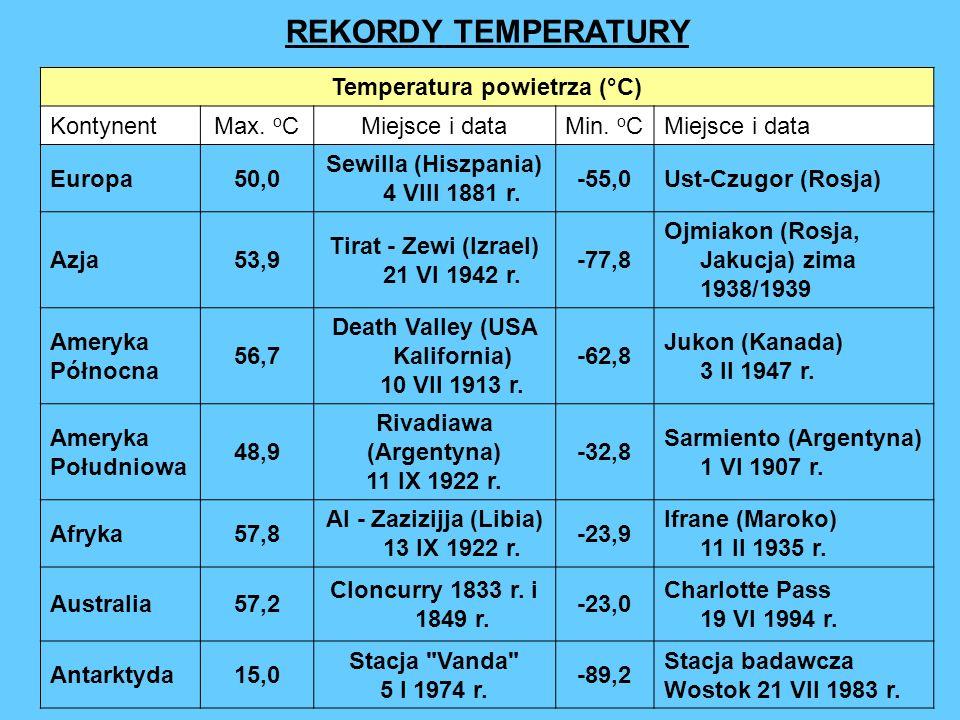 REKORDY TEMPERATURY Temperatura powietrza (°C) Kontynent Max. oC