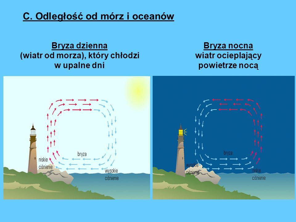 (wiatr od morza), który chłodzi w upalne dni