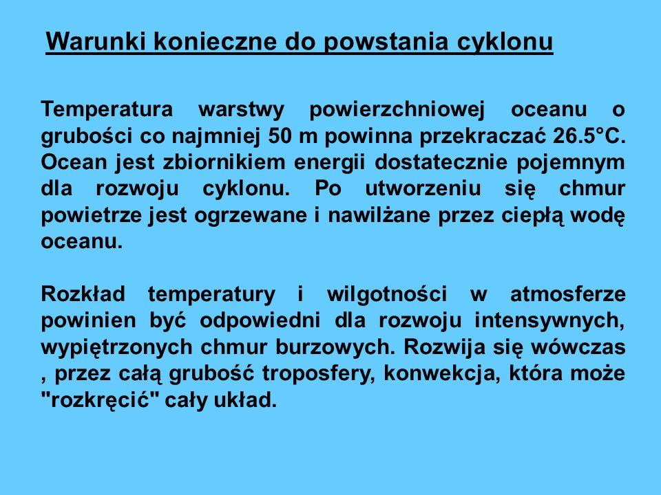 Warunki konieczne do powstania cyklonu