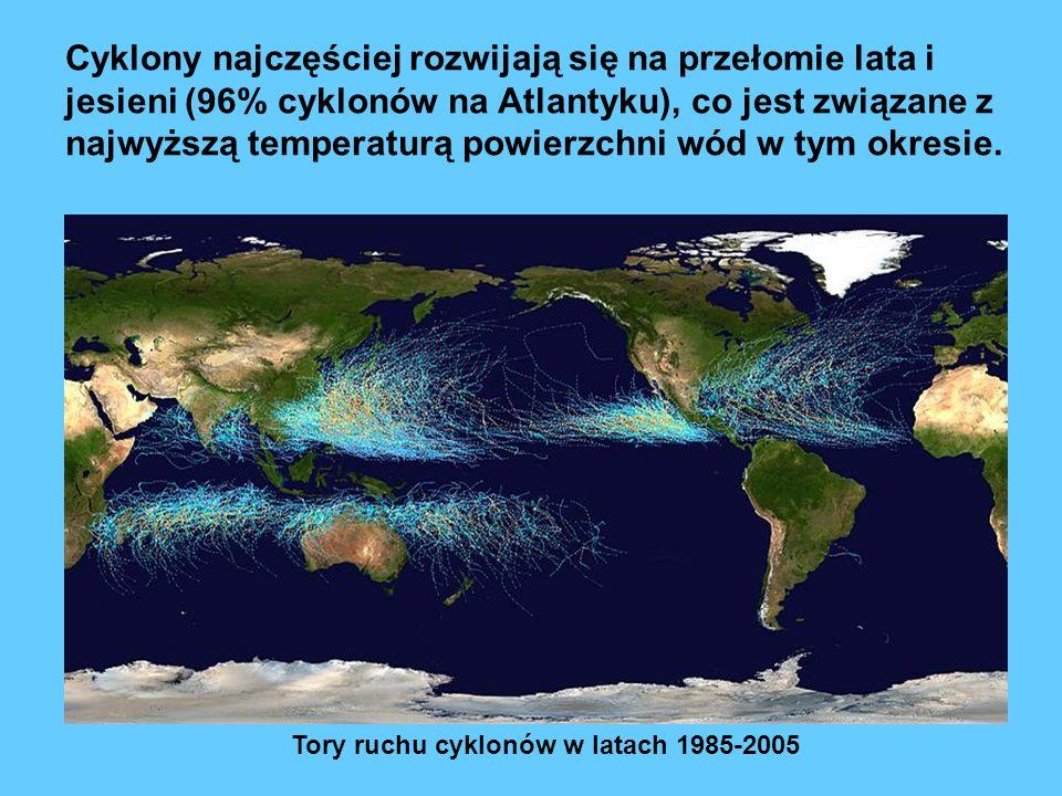 Cyklony najczęściej rozwijają się na przełomie lata i jesieni (96% cyklonów na Atlantyku), co jest związane z najwyższą temperaturą powierzchni wód w tym okresie.