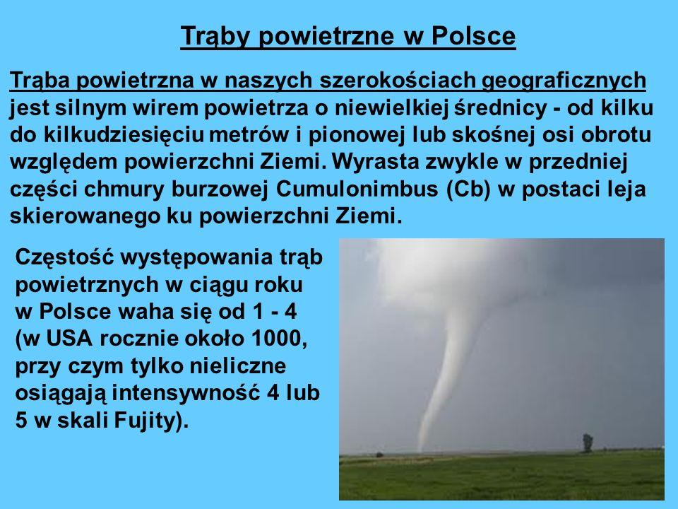 Trąby powietrzne w Polsce