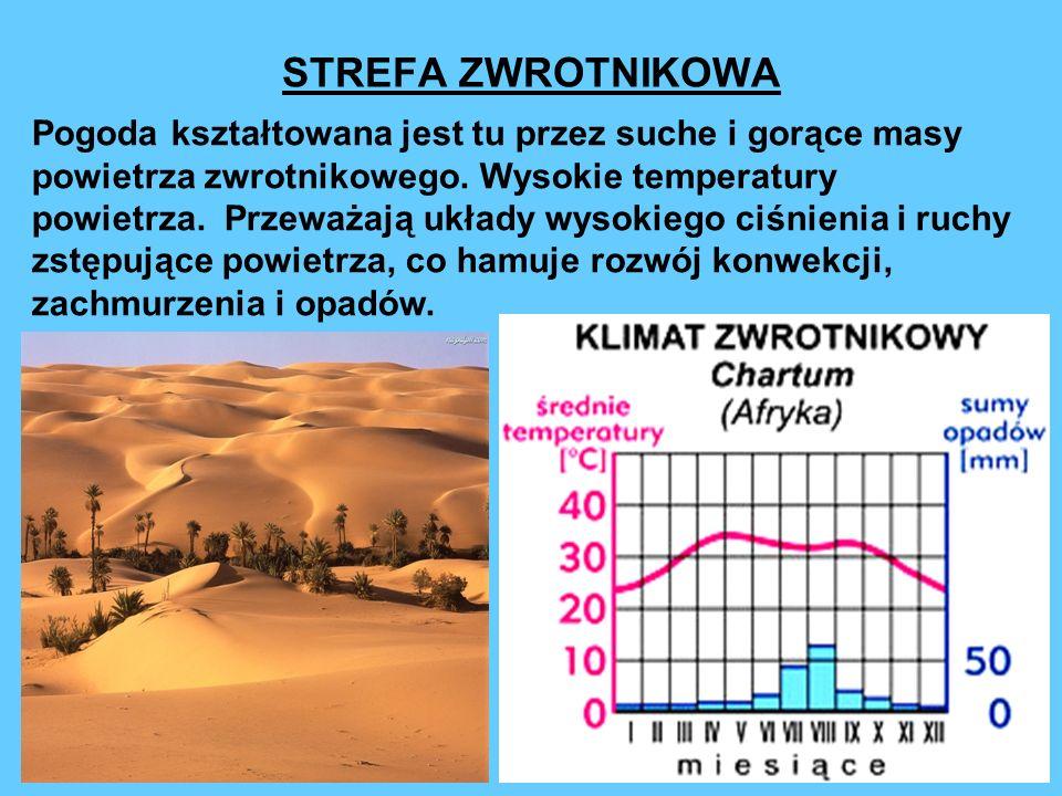 STREFA ZWROTNIKOWA