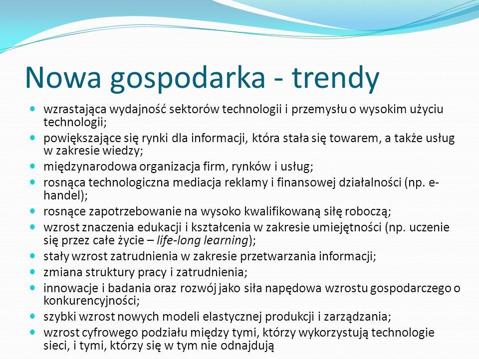Nowa gospodarka - trendy