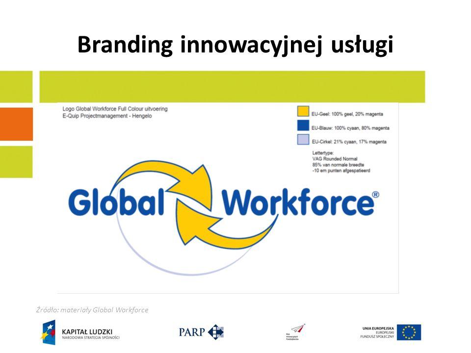 Branding innowacyjnej usługi