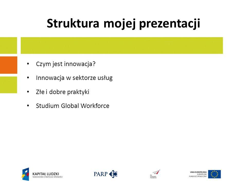 Struktura mojej prezentacji