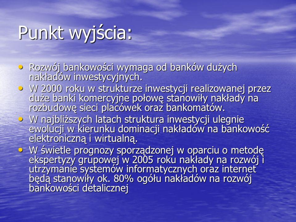 Punkt wyjścia:Rozwój bankowości wymaga od banków dużych nakładów inwestycyjnych.