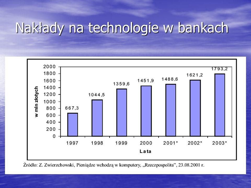 Nakłady na technologie w bankach