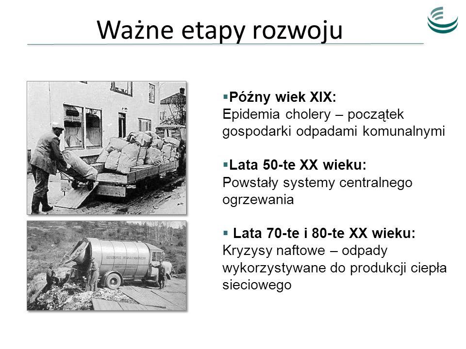 Ważne etapy rozwoju Późny wiek XIX: Epidemia cholery – początek gospodarki odpadami komunalnymi. Lata 50-te XX wieku: