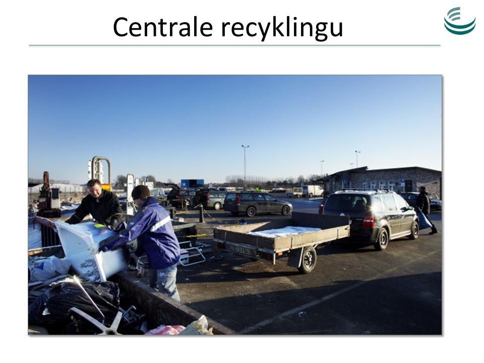 Centrale recyklingu