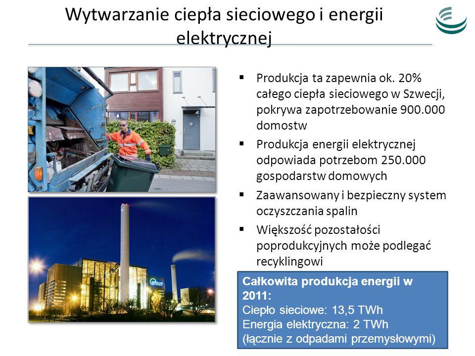 Wytwarzanie ciepła sieciowego i energii elektrycznej