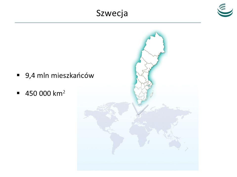 Szwecja 9,4 mln mieszkańców 450 000 km2