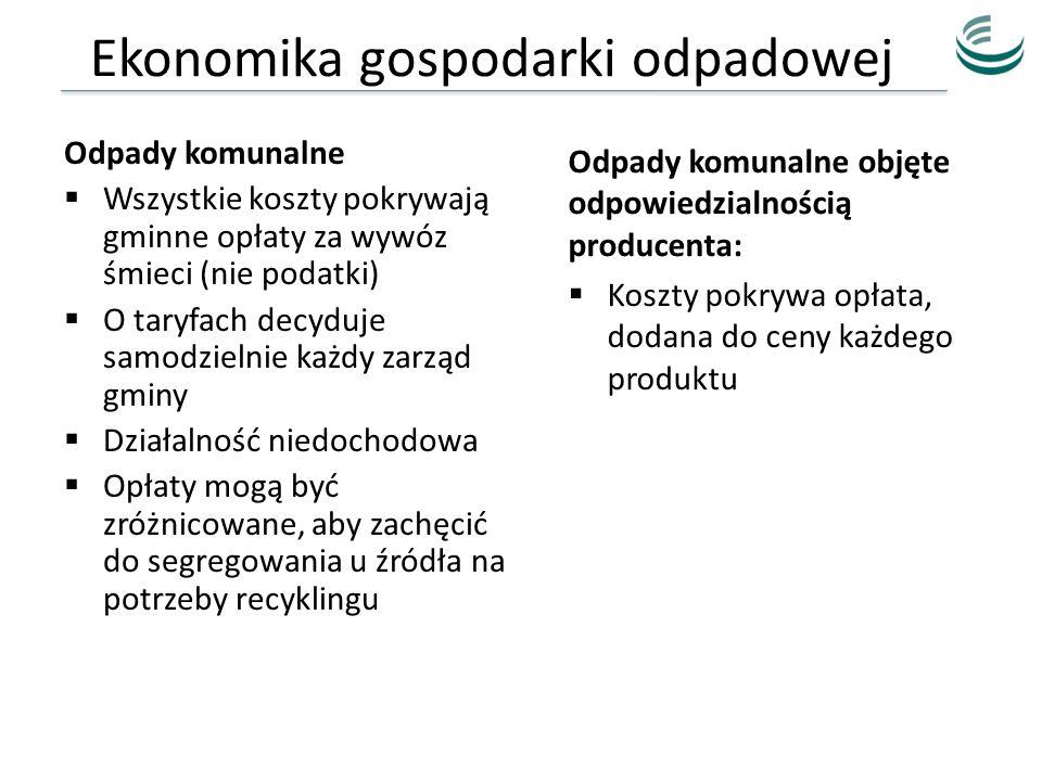 Ekonomika gospodarki odpadowej