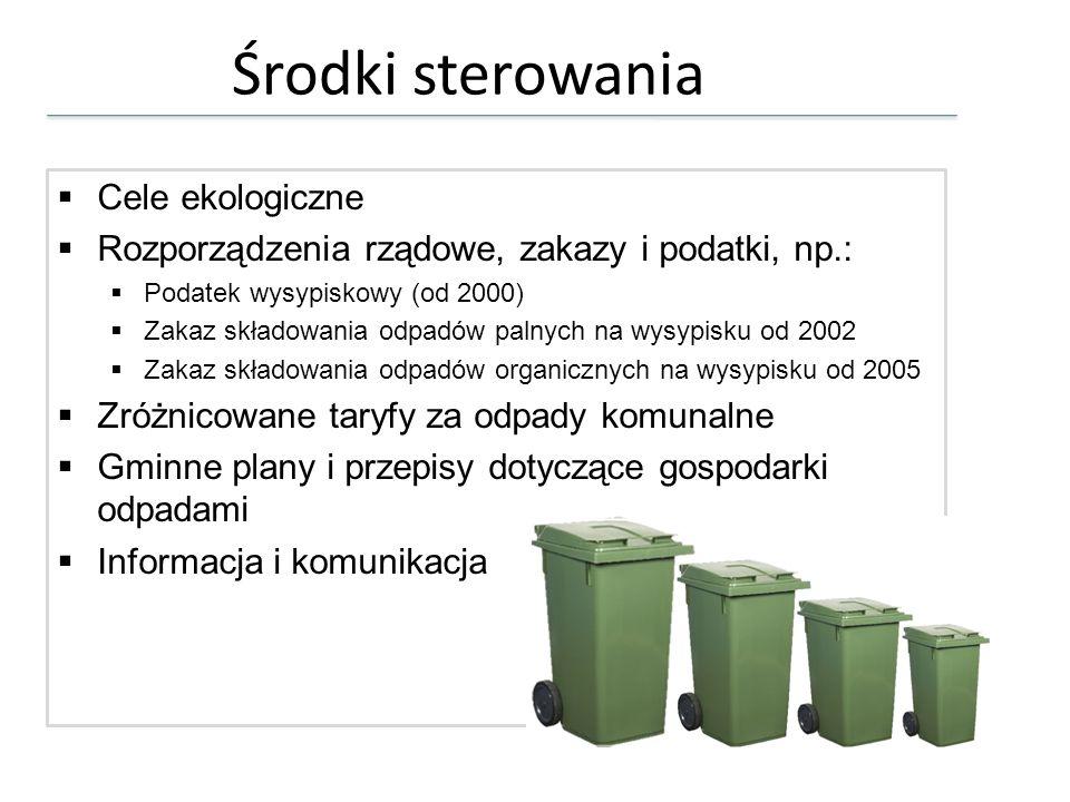 Środki sterowania Cele ekologiczne