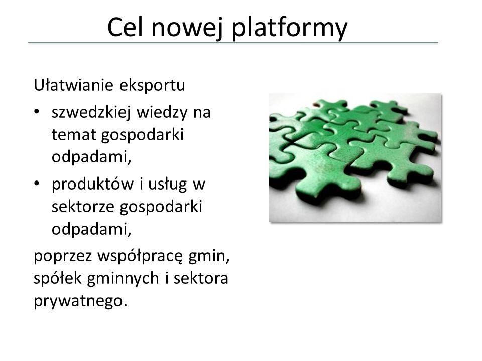 Cel nowej platformy Ułatwianie eksportu