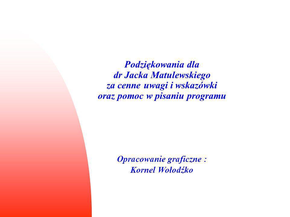 Opracowanie graficzne : Kornel Wołodźko