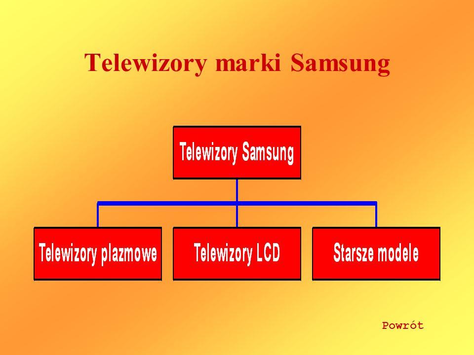 Telewizory marki Samsung