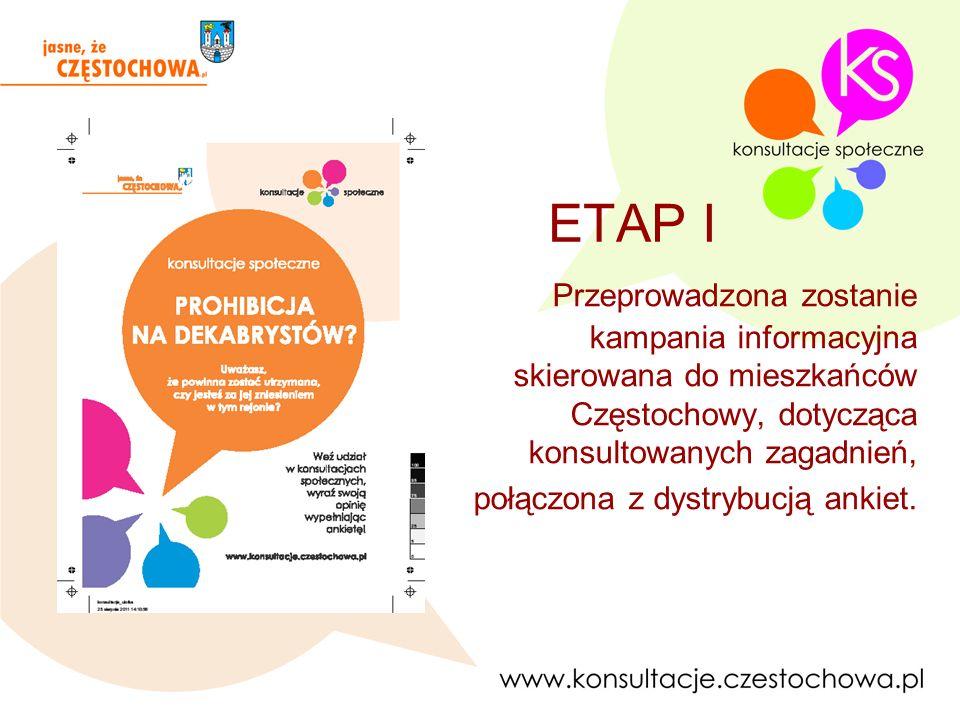 ETAP I Przeprowadzona zostanie kampania informacyjna skierowana do mieszkańców Częstochowy, dotycząca konsultowanych zagadnień,