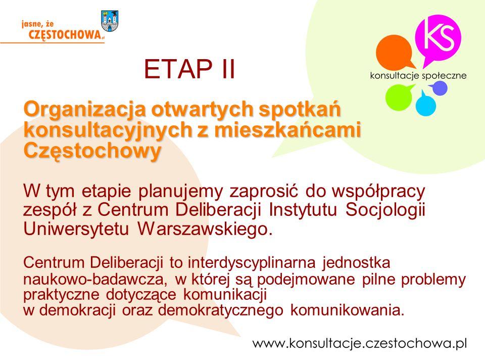 ETAP II Organizacja otwartych spotkań konsultacyjnych z mieszkańcami Częstochowy.