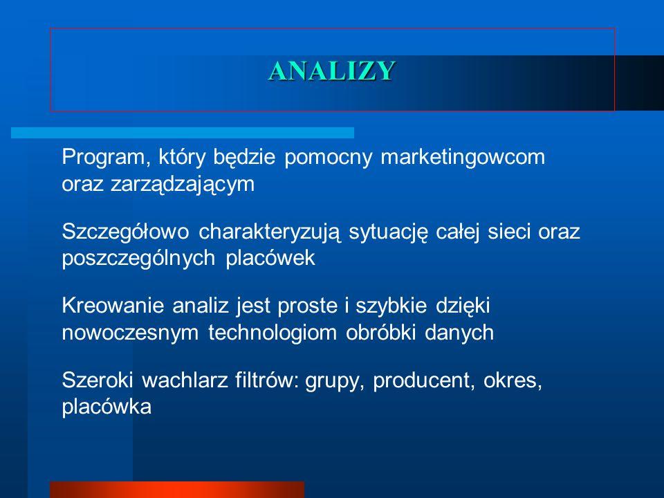 ANALIZY Program, który będzie pomocny marketingowcom oraz zarządzającym.