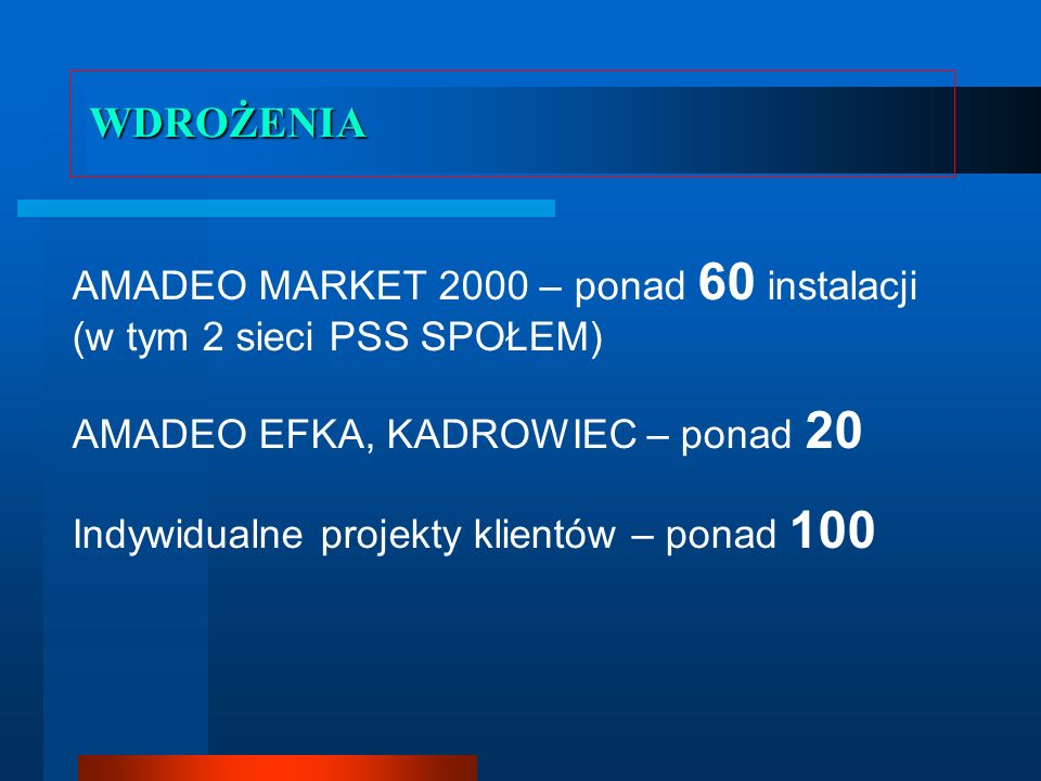 WDROŻENIA AMADEO MARKET 2000 – ponad 60 instalacji (w tym 2 sieci PSS SPOŁEM) AMADEO EFKA, KADROWIEC – ponad 20.