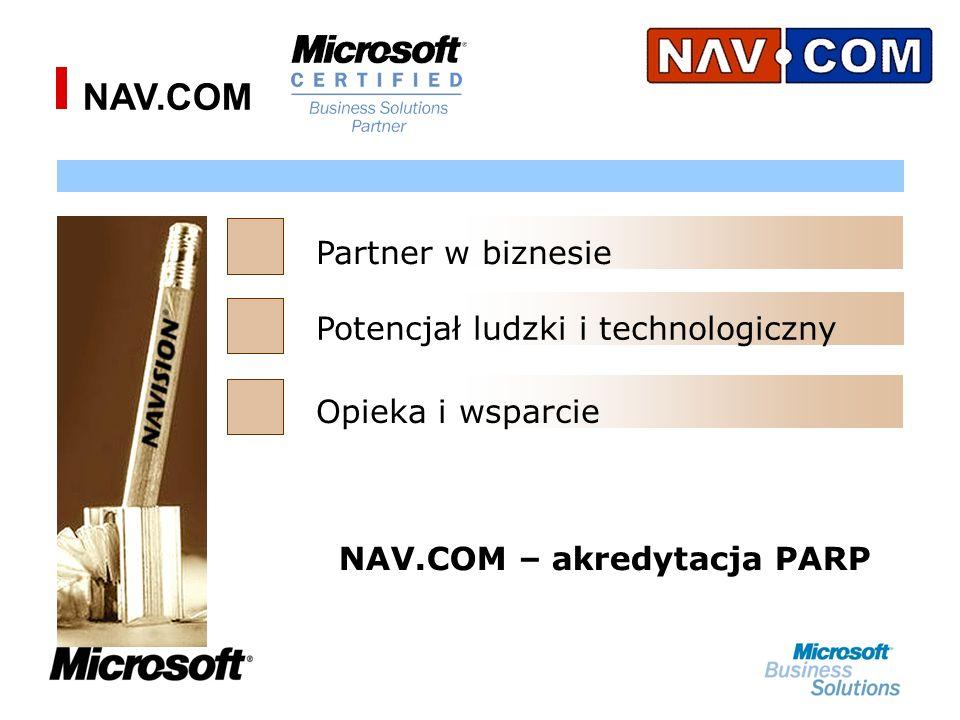 NAV.COM Partner w biznesie Potencjał ludzki i technologiczny