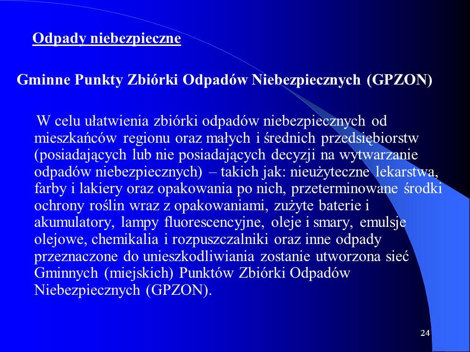 Odpady niebezpieczne Gminne Punkty Zbiórki Odpadów Niebezpiecznych (GPZON)