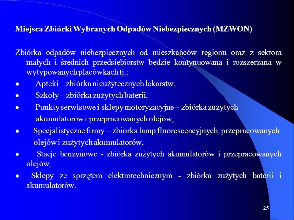 Miejsca Zbiórki Wybranych Odpadów Niebezpiecznych (MZWON)