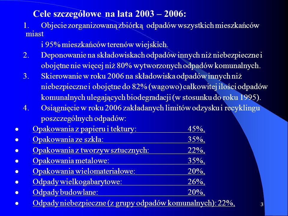 Cele szczegółowe na lata 2003 – 2006: