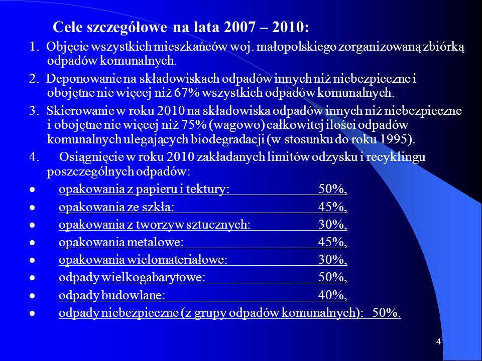 Cele szczegółowe na lata 2007 – 2010: