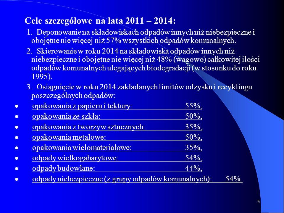 Cele szczegółowe na lata 2011 – 2014: