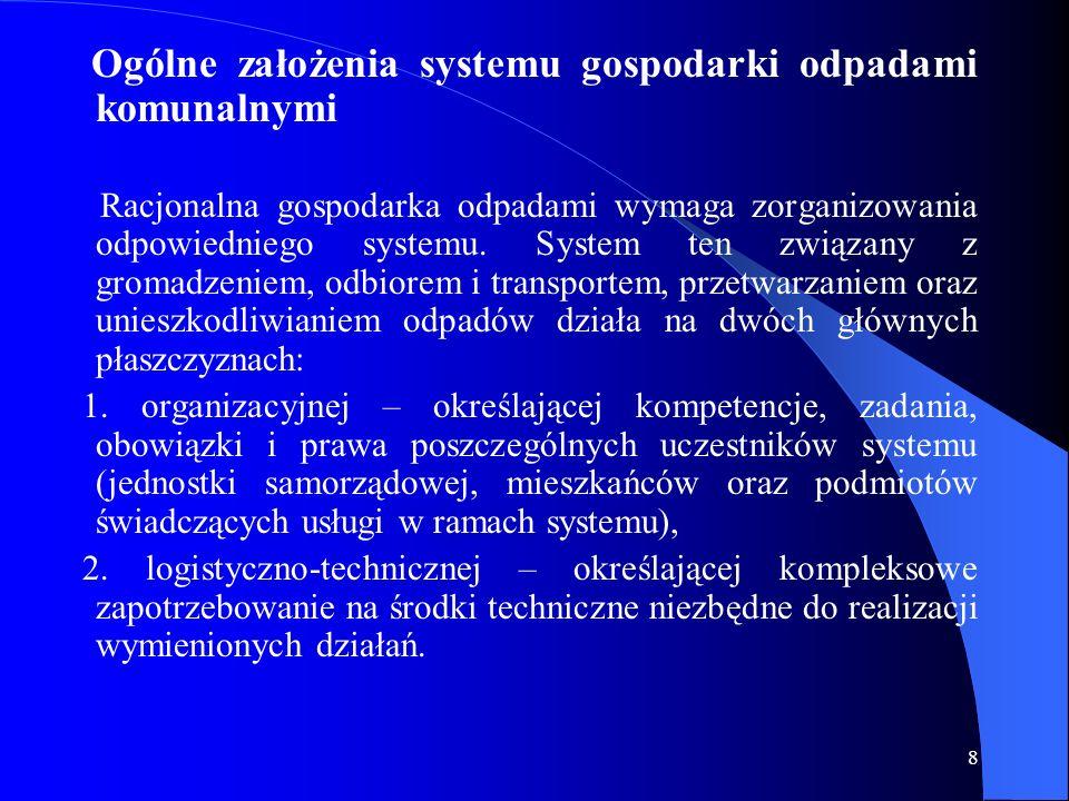 Ogólne założenia systemu gospodarki odpadami komunalnymi