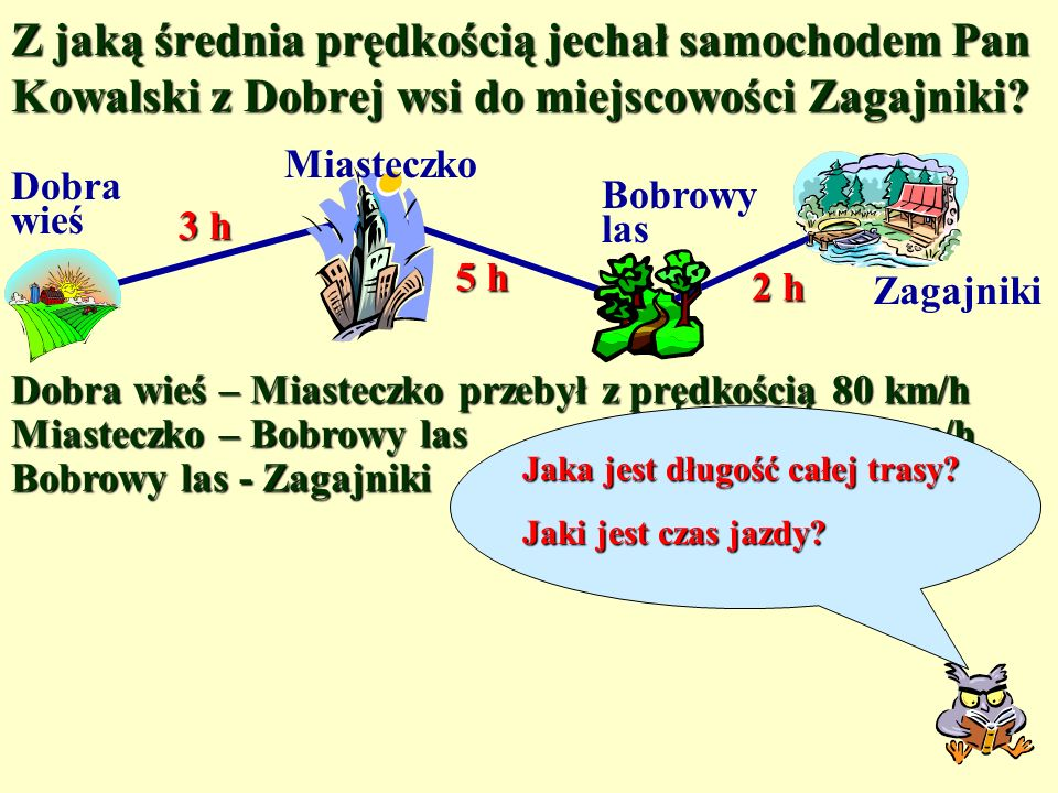 Z jaką średnia prędkością jechał samochodem Pan Kowalski z Dobrej wsi do miejscowości Zagajniki
