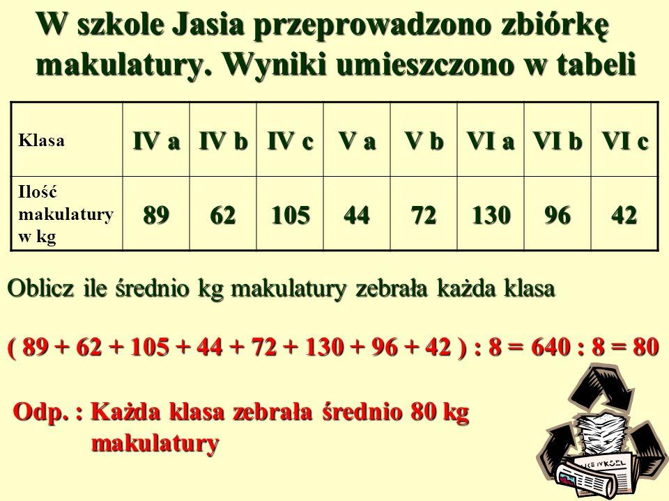 W szkole Jasia przeprowadzono zbiórkę makulatury