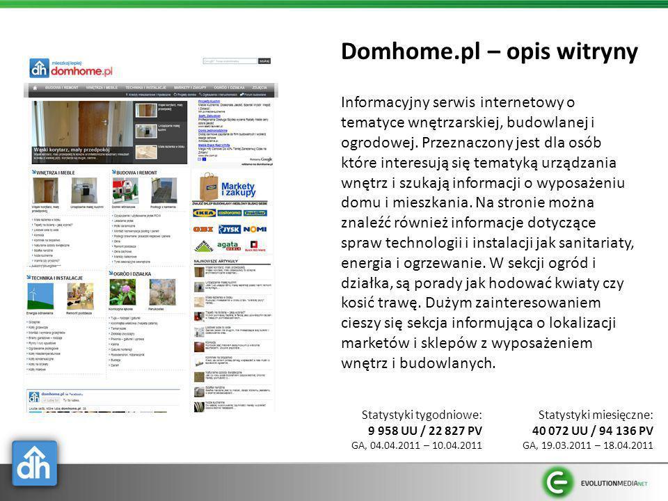 Domhome.pl – opis witryny