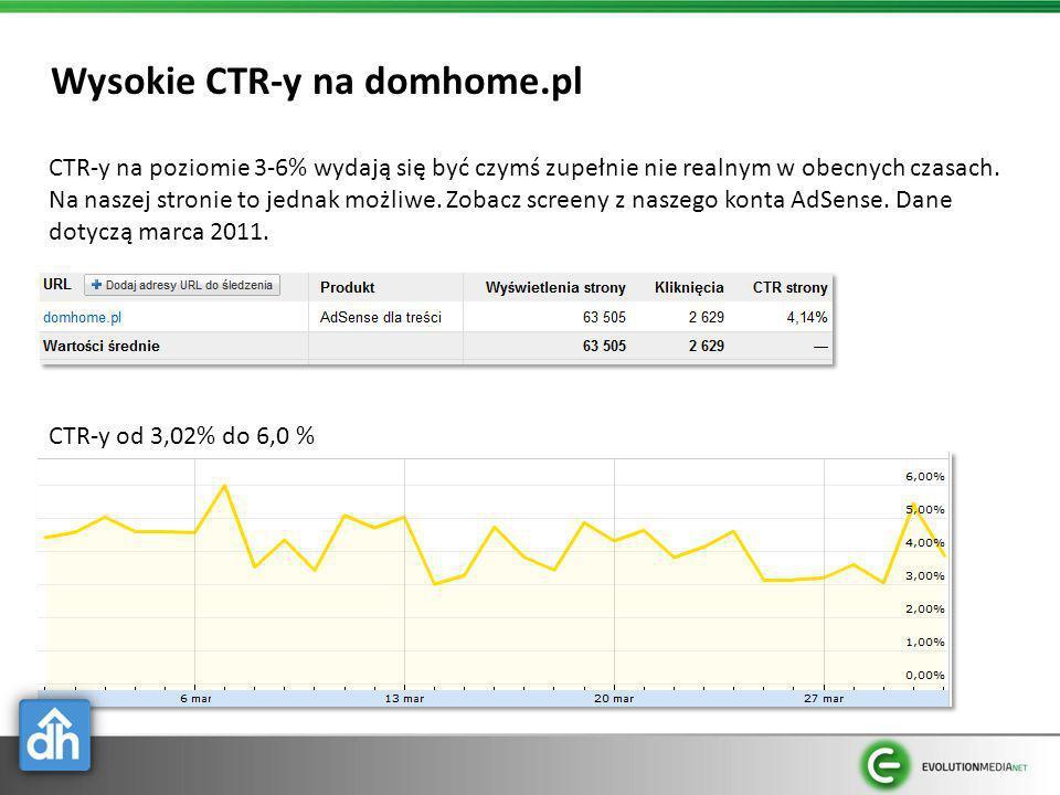Wysokie CTR-y na domhome.pl