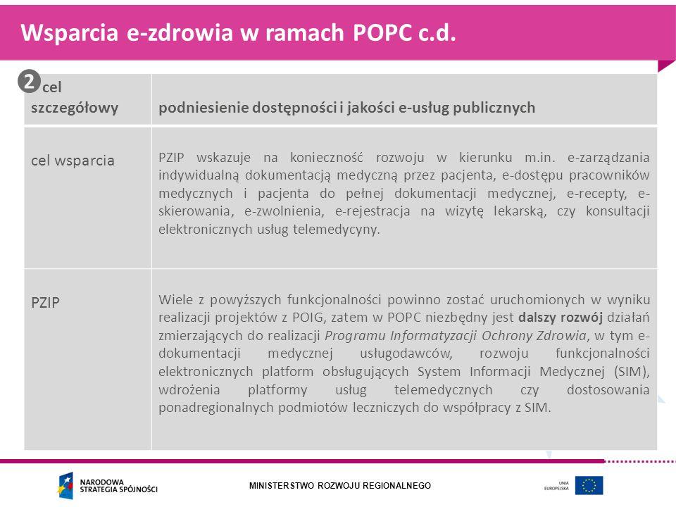 Wsparcia e-zdrowia w ramach POPC c.d.